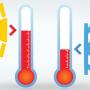 Qual a Temperatura Exigida por Lei em um Ambiente de Trabalho Industrial?